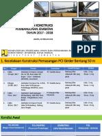 Kompilasi Kecelakaan Konstruksi 2017-2018 Revisi V