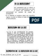 1.-Reflexión
