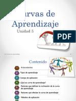 curvas-de-aprendizaje (2).pdf