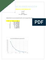 CURVAS DE DECLINACION.docx