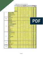 tabela cabeçote.pdf