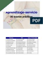 Invent a Rio 30 Experiencias Aps Modo de ad Roser Battle