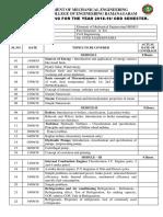 Lesson Planning 18eme15-25
