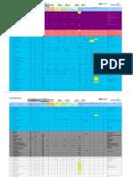 Procurement Schedule