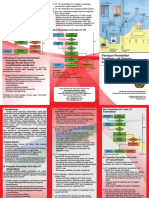 BROSUR DTK.pdf