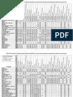 Parámetros selectividad_18_19_2(1)(1)(1)