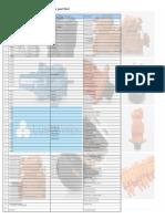components list.pdf