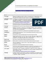 Glossaire-portuaire.pdf