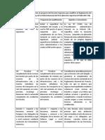 Opiniones y Comentarios Al Proyecto Del Reglamento Decreto 1267