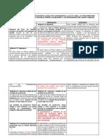 Propuestas de Modificacion Decreto Legislativo Que Modifica La Ley n