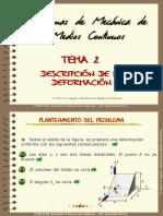 1 Formulario de Presentacion de Proyectos