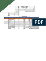 Analisis de Remuneraciones. Minera
