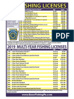 2019 Pa. Fishing License Pricing