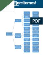 API3 estudios de genero para la formacion profesional