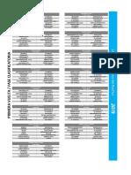 Calendario Ligapro Ecuador 2019