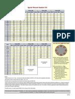 Torque FLEXITALLIC-SINSEF.pdf