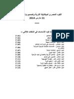 محتويات الملفات