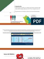 Datos Sobre Hipertensión Minsa
