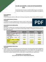 Acciones Ejecutadas Dre San Martín 04 de Dieciembre 2018