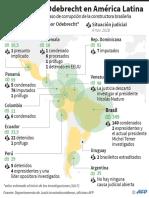 Escándalo Odebrecht en América Latina