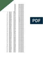puntos RUTA PE0018A KM00+000 HASTA KM 010+000
