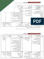 RPT-Tahun-6-Pendidikan-Islam-2-2019.docx