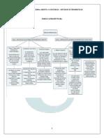 Metodos Deterministicos Fase 1