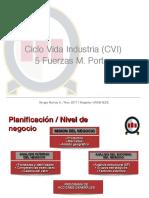 1 Ciclo Vida Industria y Cinco Fuerzas de Porter