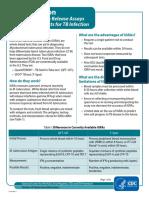 IGRA test.pdf