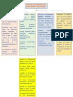 mpara conceptual TIPOS DE TOLERANCIAS Y SU IMPORTANCIA EN SU DISEÑO. manuel talavera.docx