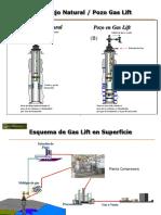 246397319-Gas-Lift