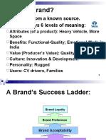 03 Brand Decisions