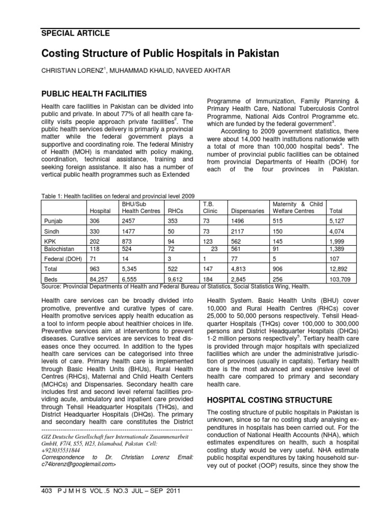 Costing Structure of Public Hospitals in Pakistan | Islamabad