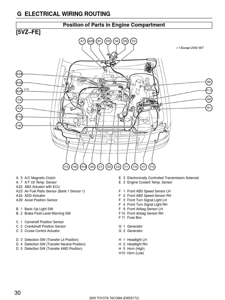 1509934618 toyotatocoma(e)wiring fuel injection anti lock braking system 2002 Toyota Tacoma Wiring Diagram at alyssarenee.co