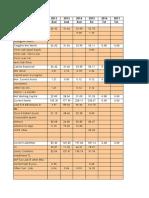 Analysis Formaet.xlsx