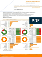 S&P 500 Earnings Dashboard | Dec. 6