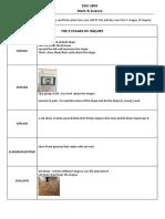 shapes 5 5es math activity template