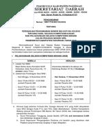 Revisi Pengumuman Jadwal SKB