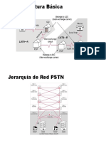 PSTN - Por Terminar