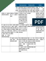 API 3 diseño y evaluacion de puestos.docx