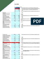 Tugas Analisis Keuangan Baru