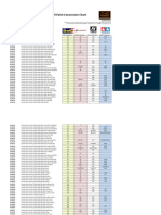 Revell_Paint_Conversion_Chart.pdf