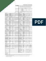 Digital Inverter Manual Do Usuario DB68-06211 02