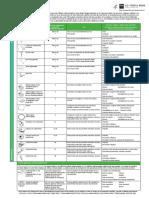 Guia de metodos anticonceptivos.pdf