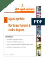 Training Tail Lift Technology Mod 4 Signs & Symbols En