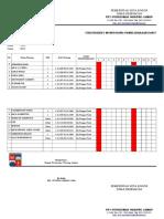 Checksheet Monitoring Pemeliharaan Dan Fungsi Alat 1