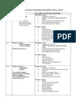 Mechanical Design Checklist