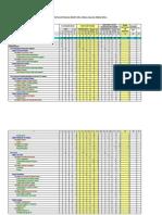 penghitungan_kebutuhan_pegawai_dengan_ABK.pdf