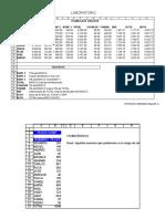 Tarea 02 Microsoft Excel - Fidel Alejandro Reyes Villanera (Practica 03-Funciones)
