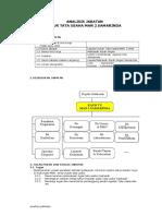 Analisis Jabatan KTU MAN.doc
